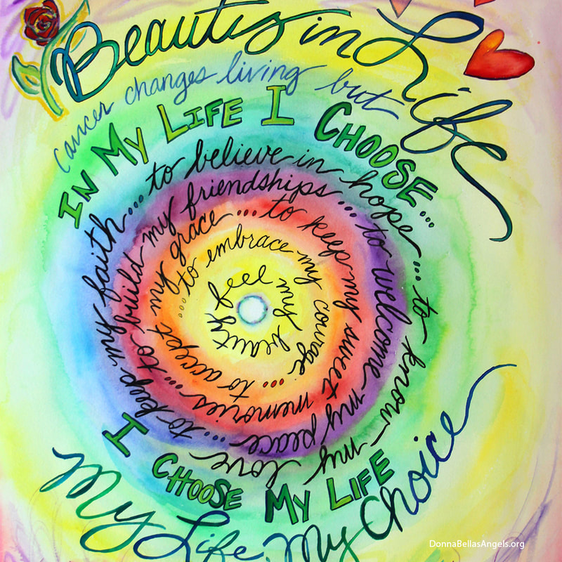 Rounded Rainbow Beauty in Life Cancer Poem Art Painting